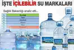 buzdağı en içilebilir su
