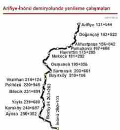 geyve hızlı tren inşatı son durum