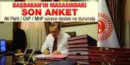 erdogana_sunulan_cozum_sureci_anketi_3277