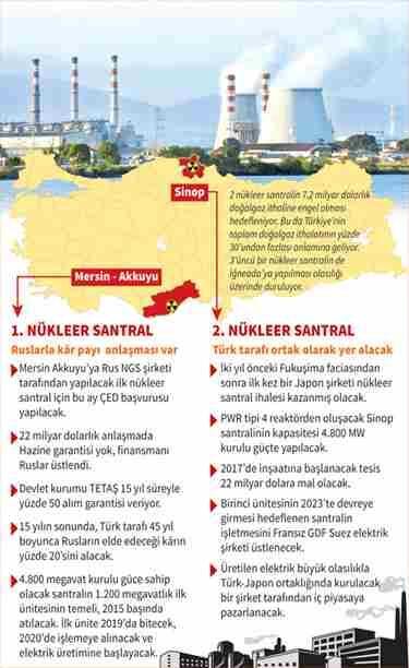 nukleer_4845