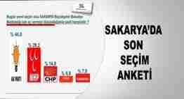 sakarya son seçim anketi