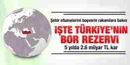 turkiye_bor_madeninden_para_kazanmaya_basladi_2906