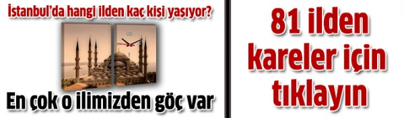 istanbul ilinde yaşayanlar nereli