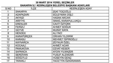 ak parti belediye başkan adayları