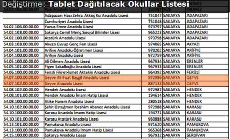 sakarya tablet dağıtılacak okulların listesi